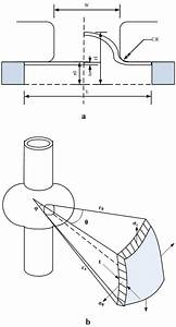 Nomenclature Of The A Tube Dimensions And B Hoop And