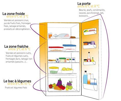 fourneaux cuisine comment ranger frigo gourm 39 edhec