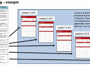 Ks3 D U0026t Learning Planner And Assessing Without Levels