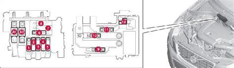 Volvo Fuse Box Diagram