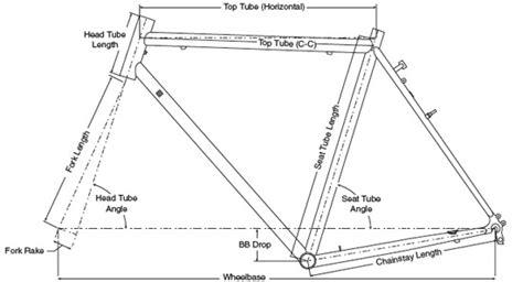 Understanding Bicycle Frame Geometry