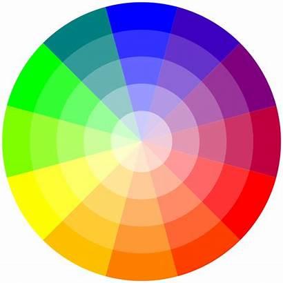 Rgb Tint Colour Wheel Confusion Major Serif