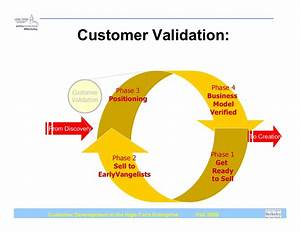 customer validation phase 3 phase