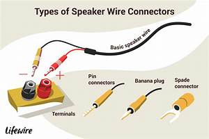 How To Connect Speakers Using Speaker Wire