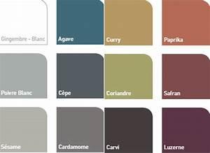 protectactiv peinture anti tache pour carrelage et murs With nuancier couleur peinture pour cuisine