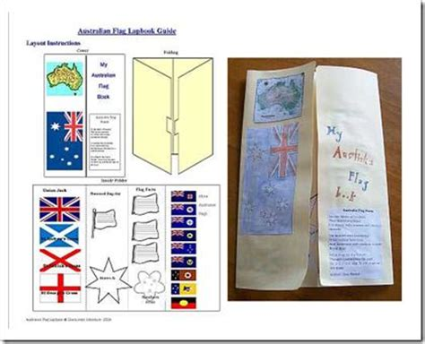 australia lapbook from united teaching discoveries australia study student