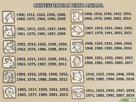chinesisches sternzeichen 2008 dein chinesisches horoskop deuten wikihow