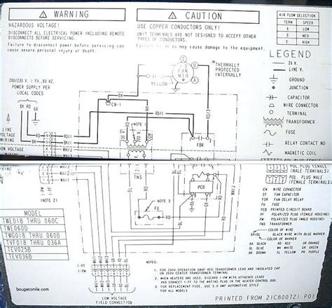 thermostat american standard hvac manual to strangefox