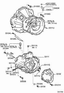 Toyota Matrix Manual Transmission Oil Change