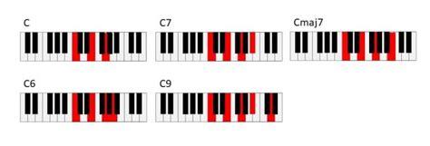 Das heißt, nimm dir die zeit zu verstehen, wie sie aufgebaut sind und warum du wann welchen brauchst. Akkorde Für Klavier Vertehen : Durakkorde Mollakkorde Erkennen Und Spielen : Keyboard und ...