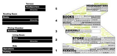 Graduate Architecture Studio Poetics Of Material