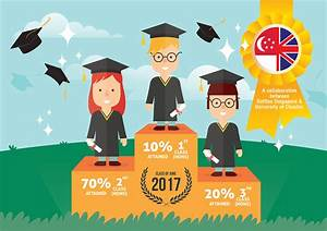 raffles singapore june 2017 graduates with class