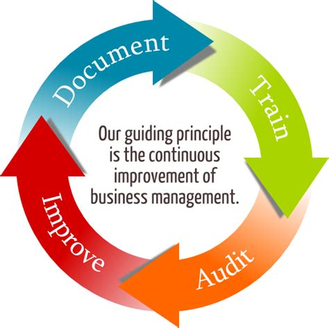 modern quality concepts qcfi quality circle lqc