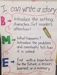 BME: Beginning, Middle and End anchor chart. (With images ...