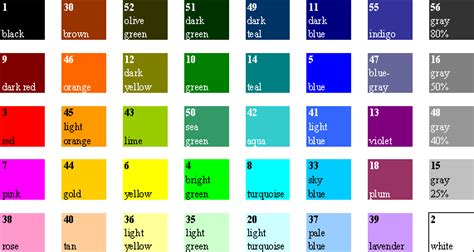 vba color codes excel 2003 color index what is visual basic excel 2003