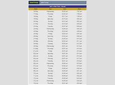 Ramadan 2018 Dates Calendars Timings ~ When is Ramadan 2019