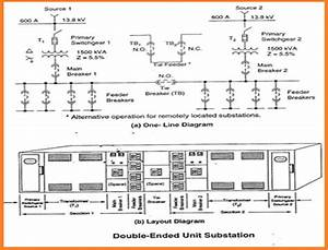 Diagram Double Ended Substation Diagram Full Version Hd Quality Substation Diagram Jdwiringk Queidue It