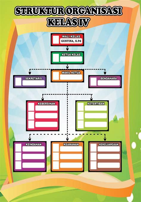computer desain contoh desain struktur organisasi kelas