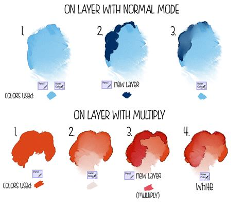 Gallery Of Watercolor Tutorial Tumblr