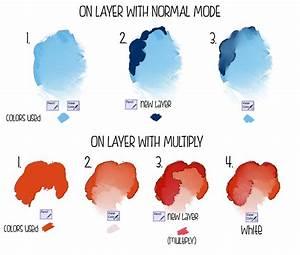 pokemon watercolor how to tutorial braixen bluekomadori •