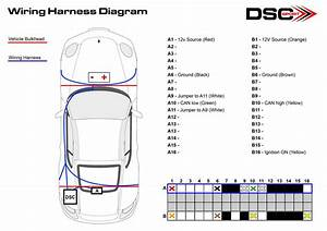 Diy Installation Instructions For Dsc Sport Stand Alone