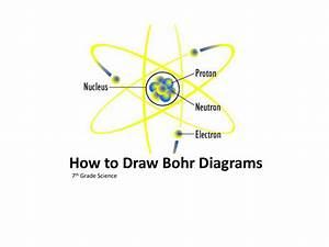 How To Do A Bohr Diagram