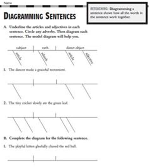 Free Printable Sentence Diagramming Worksheets  5th Grade Grammar Worksheets Free Printables