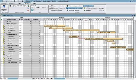 logiciels de gestion de projet tous les fournisseurs