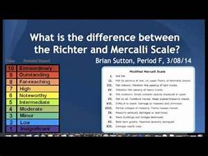 Richter and Mercalli Scale Rap #1 - YouTube