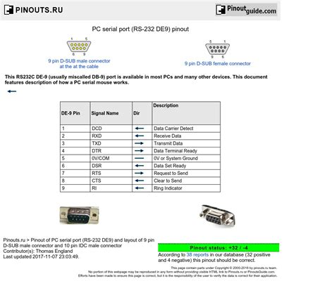 Dell Pin Serial Usb Wiring Diagram