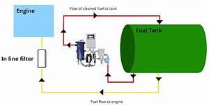 Diagram  Wiring Diagram For Petrol Generator Full Version