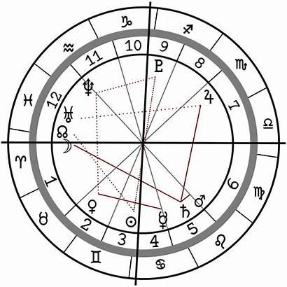 Chart Natal Birth Astral Mapa Svg Ler