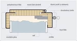 Rozměr klasického panelákového okna