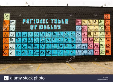 Ellum Wall Murals by Periodic Table Of Dallas In Ellum Section Of Downtown