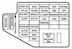 2002 Pontiac Aztek Fuse Box Diagram