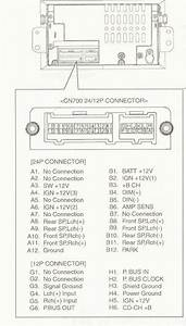 30 Fresh Delphi Radio Wiring Diagram In 2020