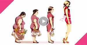 Похудеть за неделю на 4кг