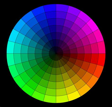 color wheel paint chart colors infographic with