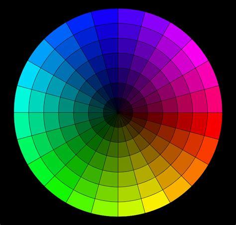 How To Create Perfect Color Combinations Designmodo