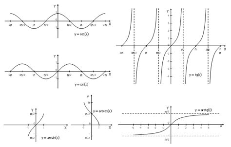 Design Elements  Trigonometric Functions  Sine Function  Trigonometric Functions Vector