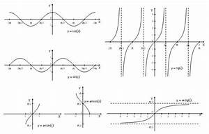 Design Elements - Trigonometric Functions