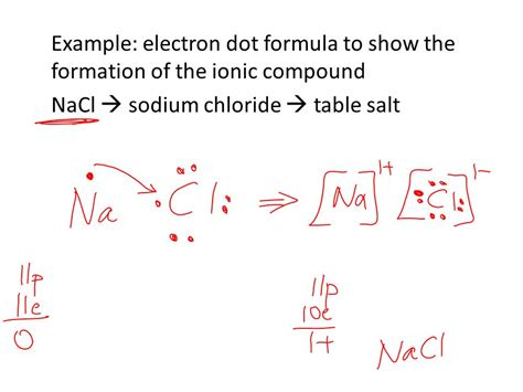 what is the chemical formula for table salt ionic covalent bonding ppt download