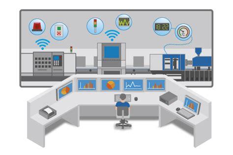 Current cost envir — мониторинг потребления электроэнергии хабр