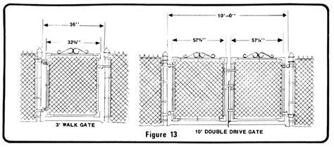 chain link walk gate dimensions  www.nordicfence.com