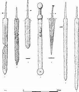 Later Roman Sword blades are shown in the graph below, ca ...