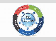 Back to Basics Six Sigma 20180101 Quality Magazine