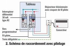 Puissance Radiateur Electrique Pour 30m2 : disjoncteur chaudiere electrique prix installation ~ Melissatoandfro.com Idées de Décoration
