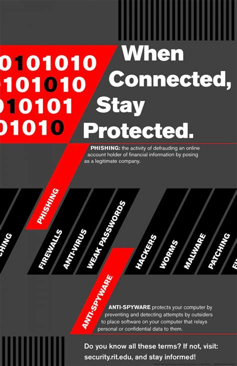 awareness posters   rit information security