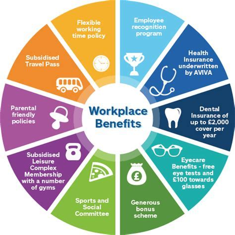 Allstate Employee Benefits >> Number To Allstate Insurance How To Read Your Auto Policy