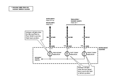 Ford Pickup Wiring Diagram The Instrument